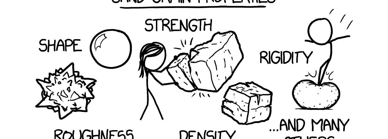 Sand Grain Properties Cartoon (shape, roughness, strength, density, rigidity)